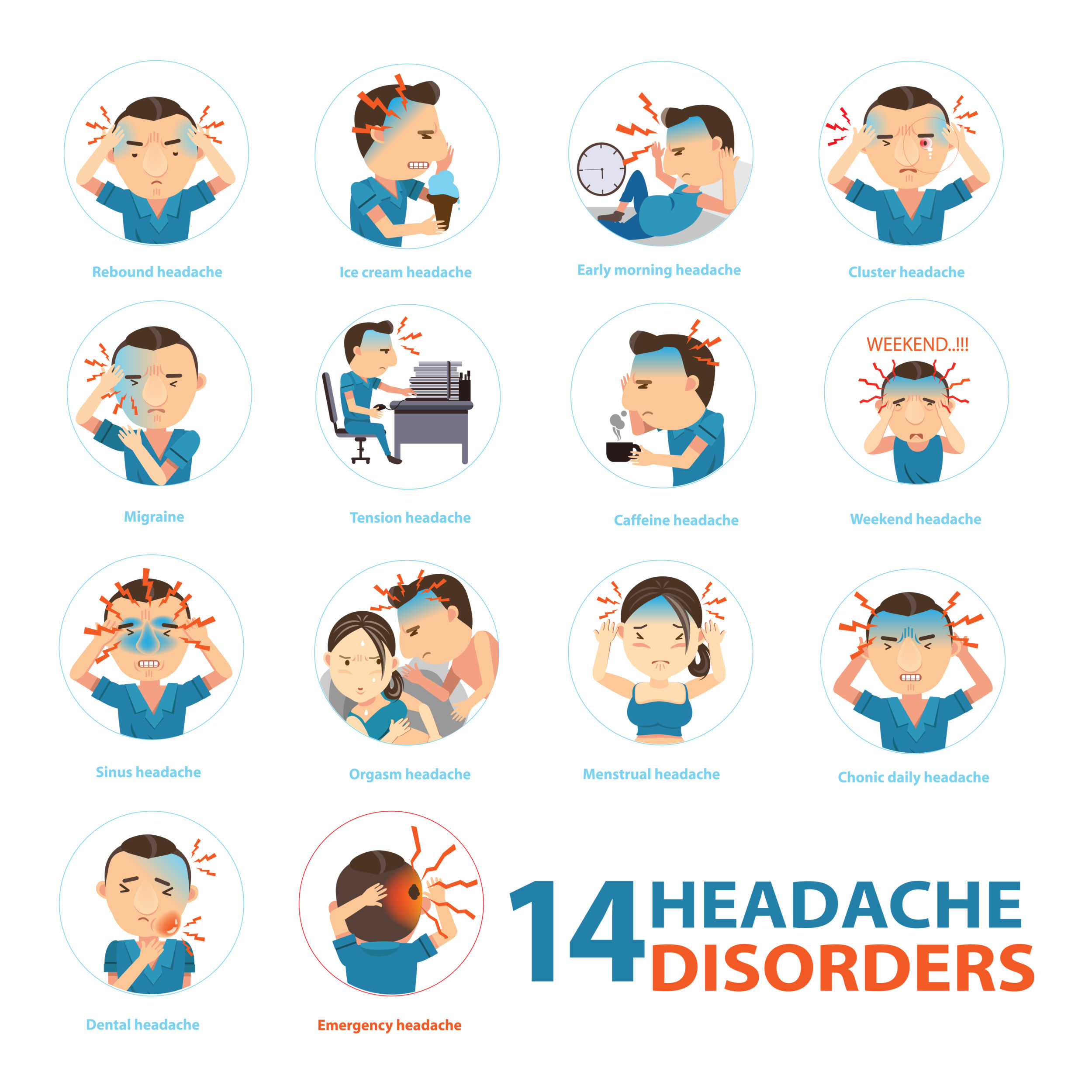a look at the prevalence and treatment of chronic headaches In this article, we look at the causes of headaches on the left side, including underlying conditions, symptoms, treatments, and when to see a doctor.